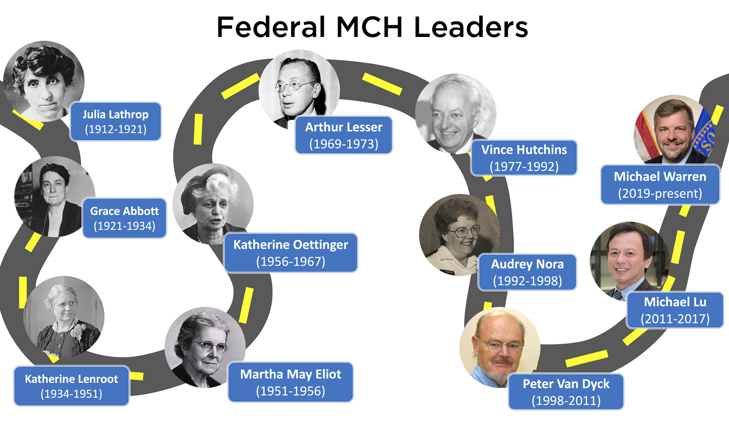 A map showing the federal leaders below